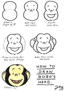How to Draw Bobo's Head