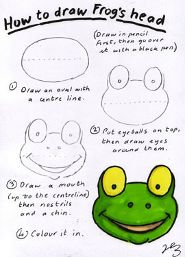 How to Draw Frog's Head